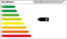 Effizienzklasse C